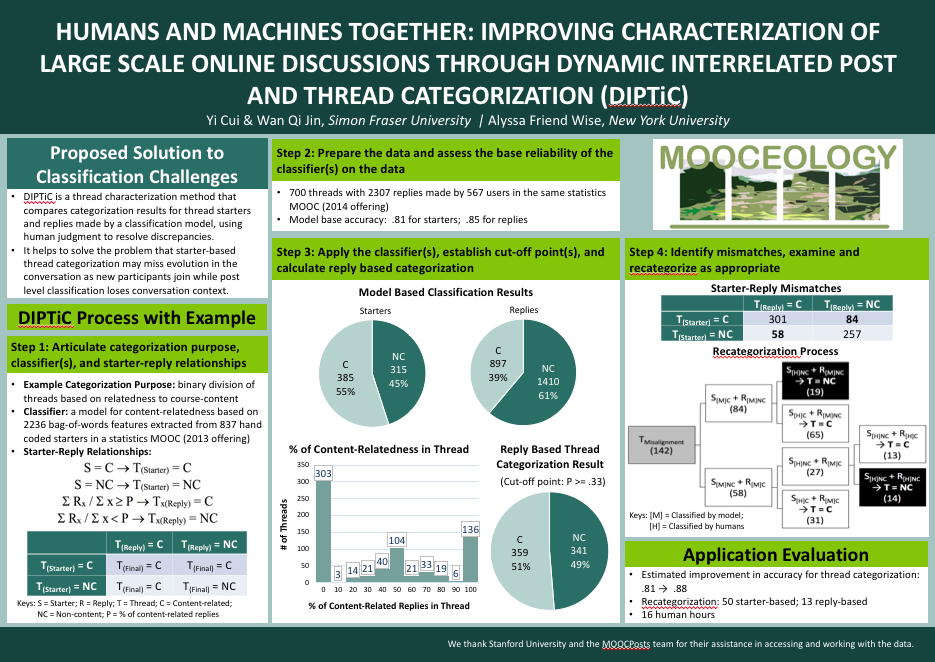 CONFERENCE POSTERS